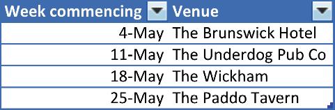 Parma Calendar: May